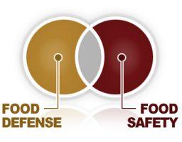 HARPC & FOOD DEFENSE: non c'è più tempo per aspettare